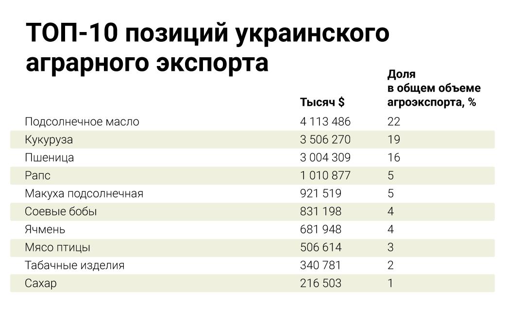 Украина импортировала рекордное за 10 лет количество огурцов и томатов - Цензор.НЕТ 6249