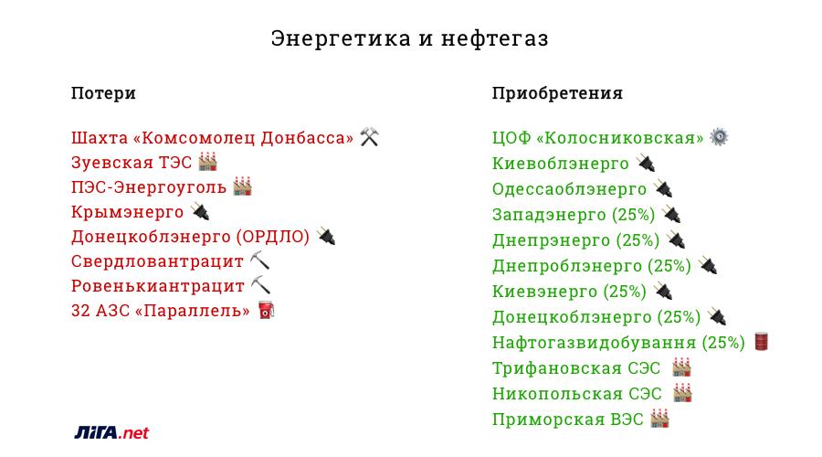 Дефіцит на ринку електроенергії створюється штучно, зокрема компанією Ахметова, - Герус - Цензор.НЕТ 8466