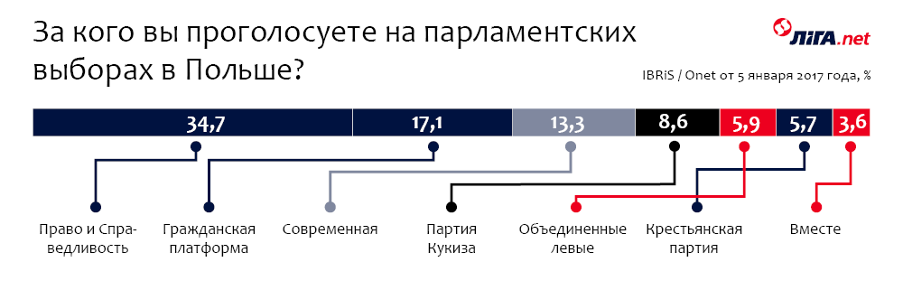 Новая военная доктрина видит единственного врага Россию и выгодна США 28